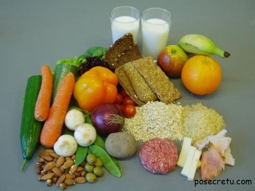 Диета и правильное питание при раке матки